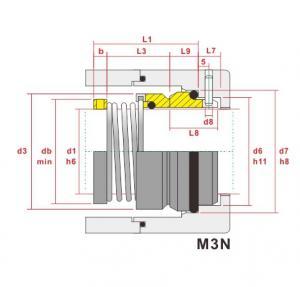 China 1523 1524 pump mechanical seals, 1523 1524 mechanical shaft seals, Mechanical seals 1523 1524 wholesale
