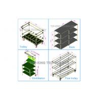 China Joint System Steel Pipe Rack CAD Drawing Model Industrial Shelving Units wholesale