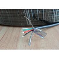 Quality Cable Industrial Aluminum Foil , 8011 O aluminium packaging industry ID 76 or 152.4 for sale