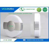 China Ucloud Gas Sensor Carbon Dioxide TVOC Home Air Quality Monitor 2W Power wholesale