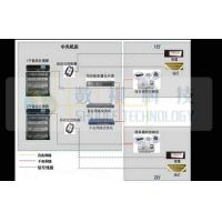 China Shuqee Multi-Functional Theater Control System , Access control system and Monitor system wholesale