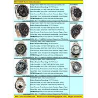 Quality New 4/8/16GB 720P 1080P Spy Watch Camera Video Recorder Camcorder Catalog Offer for sale