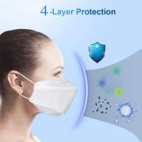 China Personal Preotective 5 Ply Civil KN95 Dustproof Face Mask wholesale