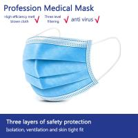 China Medical Surgical Face Mask Anti 2019-nCoV Steriliz Eo Meltblown Non-woven With CE Certificate wholesale