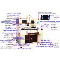 China Chip Repair Stencil Used Reballing Chips Laser Reballing Kit Machine Infrared Price Bga Rework Station wholesale
