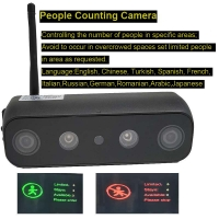 people counter camera