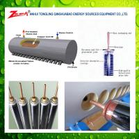 China solar water heater manufacturer wholesale