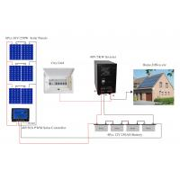 China 5KW Off-Grid solar power system/home solarpanel kit 5000W for house solar systems on sale