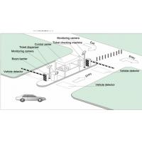 Quality Real-time monitoring automated car parking system with Image contrast function for sale
