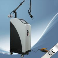 China CE approved Nubway top quality vaginal tightening laser machine vaginal rejuvenation wholesale