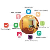China Wireless Room Control  Smart Hotel Solutions  For  Hotel Door Locking System wholesale