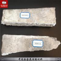 China AlLi Alloy Aluminium Master Alloy For Improve Aluminum Product Physical Properties wholesale