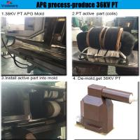 China best factory price apg clamping machine composite insulator wholesale