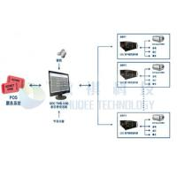 China Effective cinema ticketing system / access control system with CE / ISO Approved wholesale