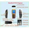 Buy cheap Wi-Fi/Bluetooth/RFID pos product