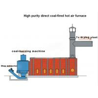 China Coal fired hot-air furnace wholesale