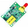 China HR-1024 Radio Modem, Wireless RF Transceiver Module, transmitting range 3Km, RF Module wholesale