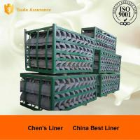 China High Cr Cast Iron Retention Ring for Cement Mill , More than HRC48 Hardness wholesale