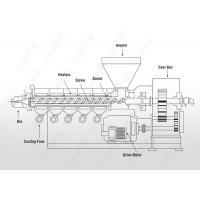 China 38GrMoAlA Single Screw Plastic Extruder CE SGS YR Series For PE ABS Extruding wholesale
