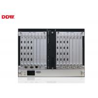 China Multi screen display DIY Video Wall Controller for lcd video wall system Hardware modularized design DDW-VPH0506 wholesale