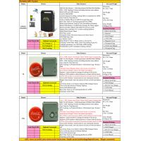 China 2017 Person Portable Handheld Car Vehicle GSM GPRS GPS Tracker Locating Device System Factory Catalog Offer Price List wholesale
