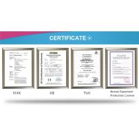 Beijing Forimi S&T CO,.LTD Certifications