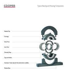 China 02B65M, 02B65M bearing, 02B65M split roller bearing wholesale