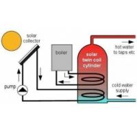 China Separate Pressurized Solar Water heater on sale