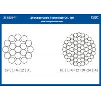 China Overhead Bare Conductor Wire(Nominal Area:115mm2), AAAC Conductor according to IEC 61089(AAC,AAAC,ACSR) wholesale