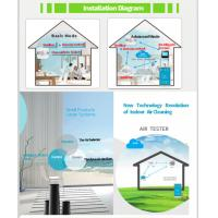China Independent CO Carbon Monoxide Detector With Dynamic Disinfection Technology wholesale