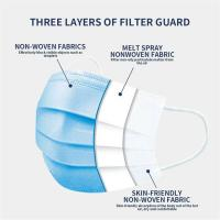 China Hypoallergenic Medical Surgical Face Mask High Bacterial Particle Filtration wholesale