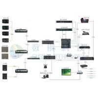 China Newest CE 4D theater lighting control system , Multimedia Control System used in different field wholesale