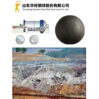 China B2 material 100mm forged grinding ball grinding steel ball for mining industry--huamin on sale