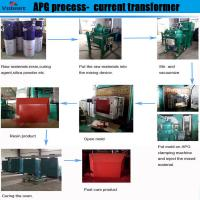 China high efficiency apg epoxy resin clamping machine for high current bushings wholesale