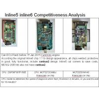 Inline5 inline6 Competitiveness Analysis Display 1