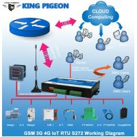 China KP Gsm sms rtu controller GPRS modbus data logger with 3g module S272 wholesale
