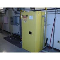 Flammable Safety Storage Cabinet With Filter System, Temperature Control Safety