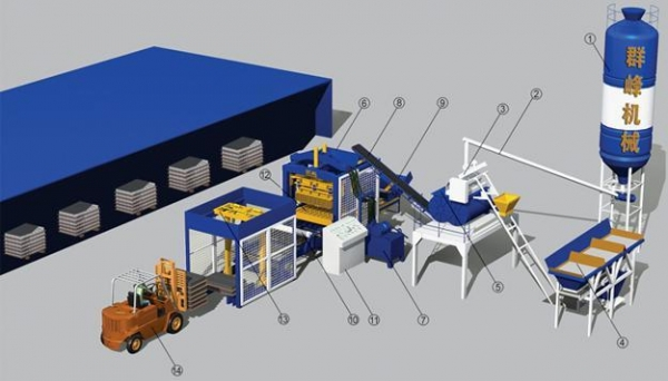 Quality Simple Block Making Production Line for sale