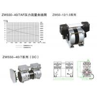 China ZW550-40/7(DC)、ZW50-12/1.0 wholesale