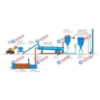 Buy cheap Rotary kiln drying production line from wholesalers