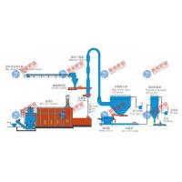 Buy cheap Calcium hydrogen phosphate drying production line from wholesalers