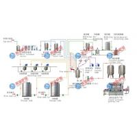 Buy cheap Laundry detergent, detergent production line from wholesalers