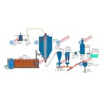 Buy cheap Polymeric aluminum drying production line from wholesalers