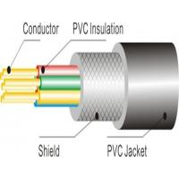 Buy cheap PVC Insulation Multi-core shield stranded electronic wire from wholesalers