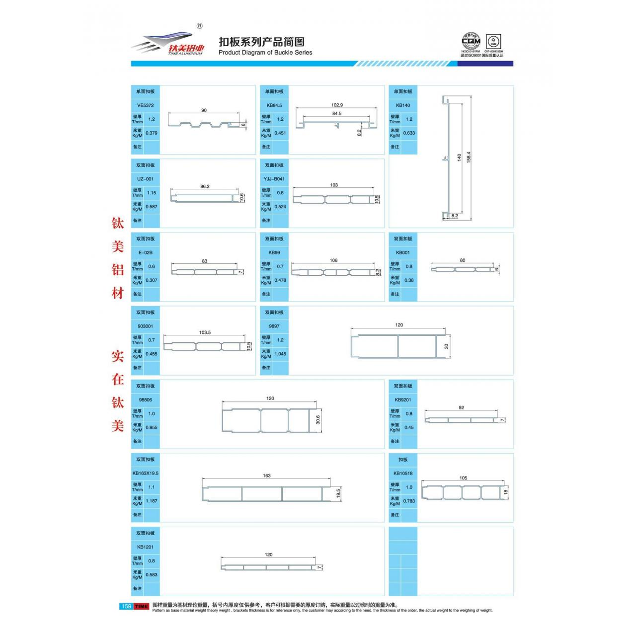 China Industrial profile Ceiling board wholesale