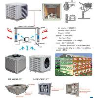 China Air cooler wholesale
