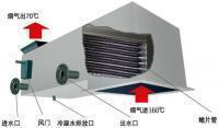 China High Efficiency Heat Recovery Core wholesale
